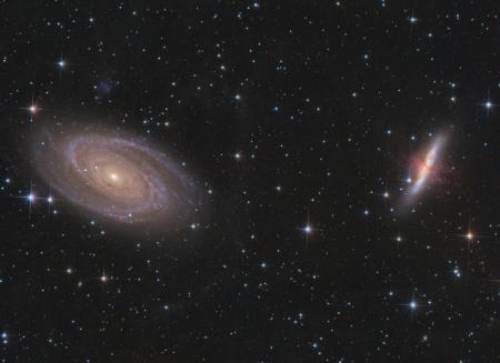 M81, M82