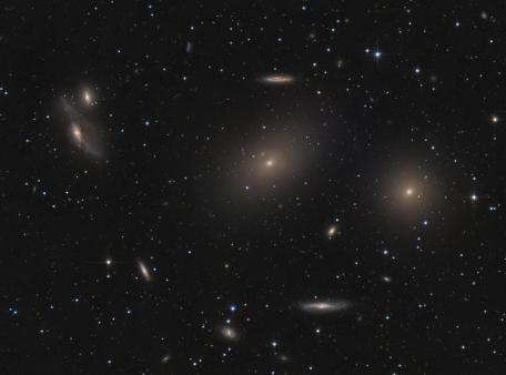 M84, M86, M87, M88